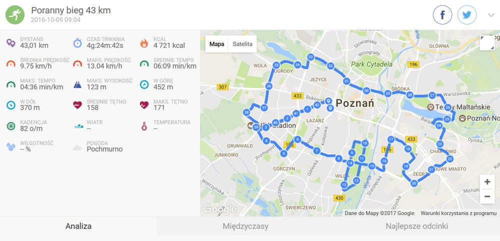 Przebiegłem maraton